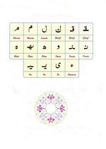 read Online Online Noorani Qaida Custom Page 05