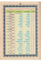 read noorani qaida orignal page 32