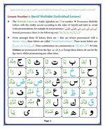 read Noorani Qaida Madni English page 01