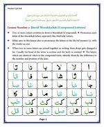 read Noorani Qaida Madni English page 02