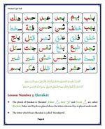 read Noorani Qaida Madni English page 04