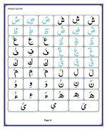 read Noorani Qaida Madni English page 06