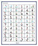 read Noorani Qaida Madni English page 10