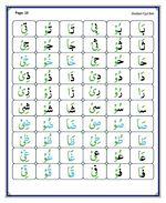 read Noorani Qaida Madni English page 13
