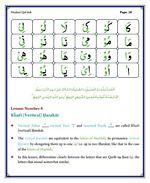 read Noorani Qaida Madni English page 14
