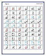 read Noorani Qaida Madni English page 21