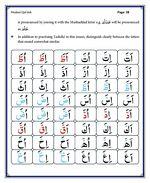 read Noorani Qaida Madni English page 28