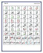 read Noorani Qaida Madni English page 29