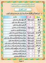 read Noorani Qaida Madni Urdu page 01