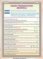 read Noorani Qaida Version Six page 04