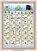 read Noorani Qaida Version Six page 09