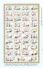 read noorani qaida version three page 18